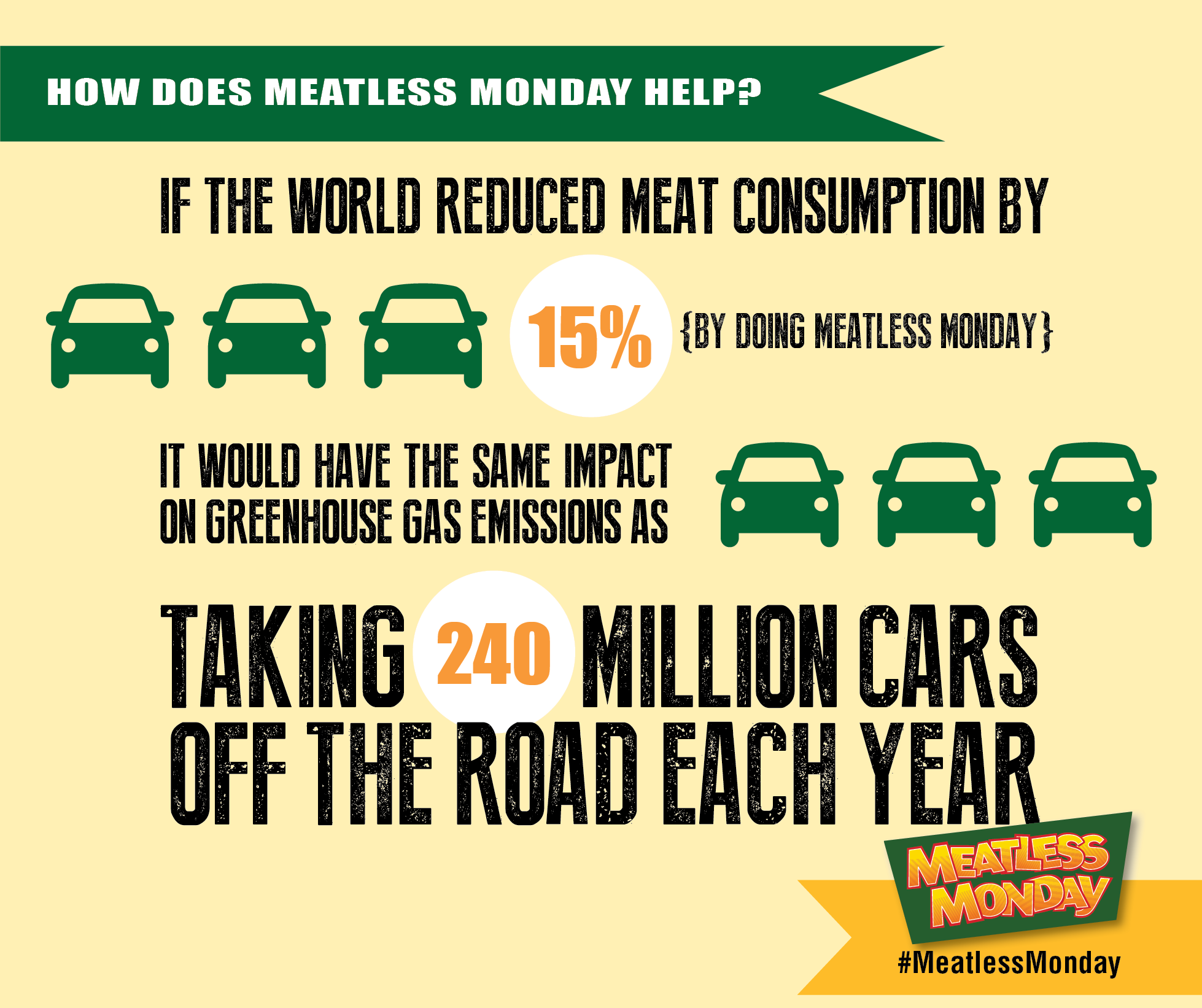 What Do I Cook - Meatless Monday - helping the planet.png