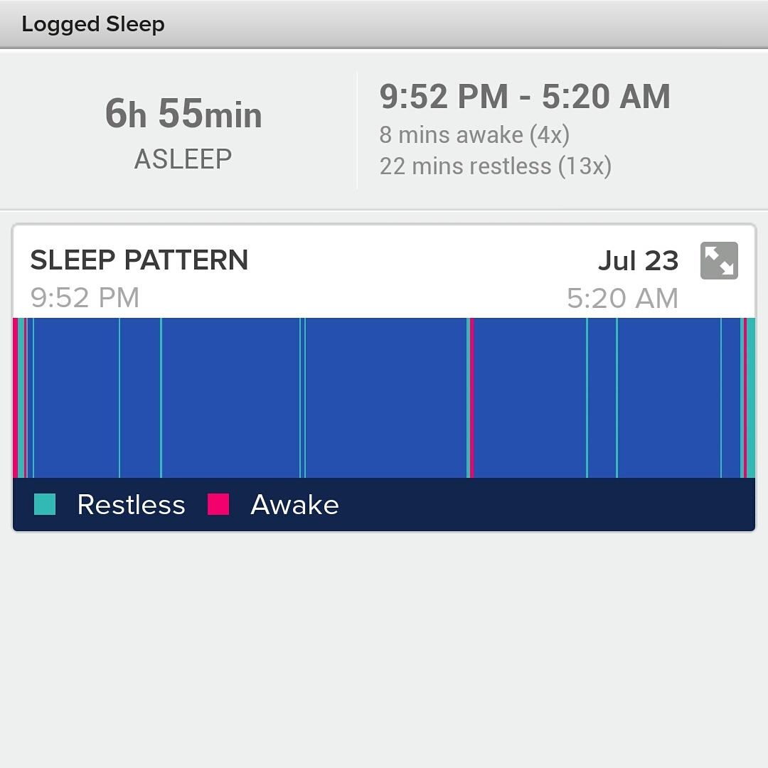 Really Real Yoga - Rest Sleep.jpg