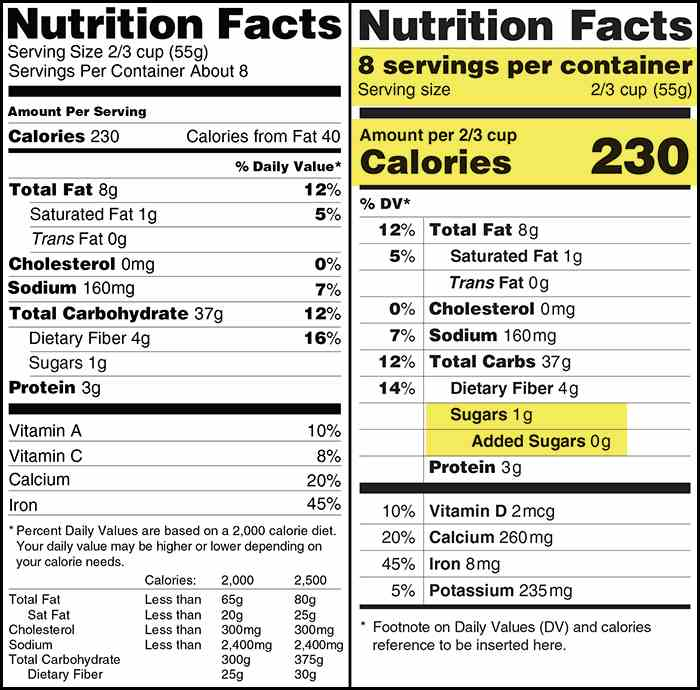 Nutrition Headlines - Nutrition Facts Label.jpg