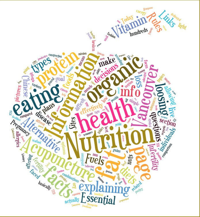 Nutrition Headlines - collage.jpg