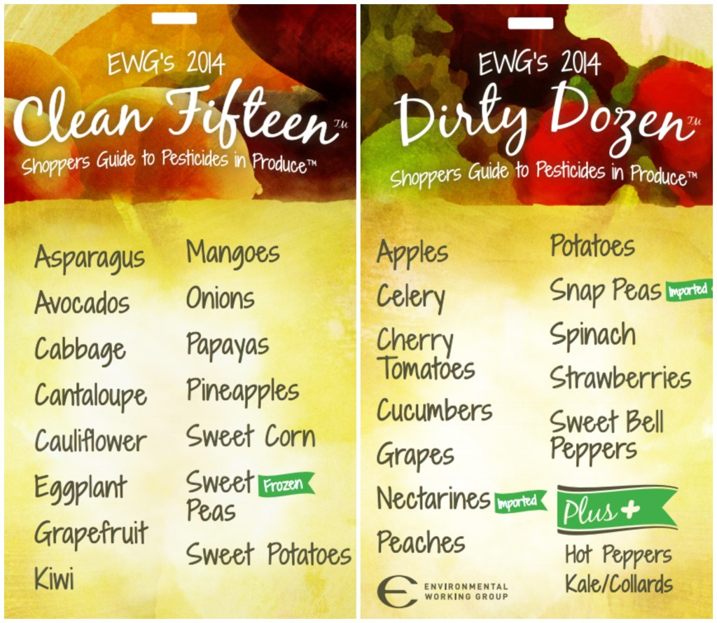 NNM 2015 - dirty-dozen_clean-fifteen.jpg