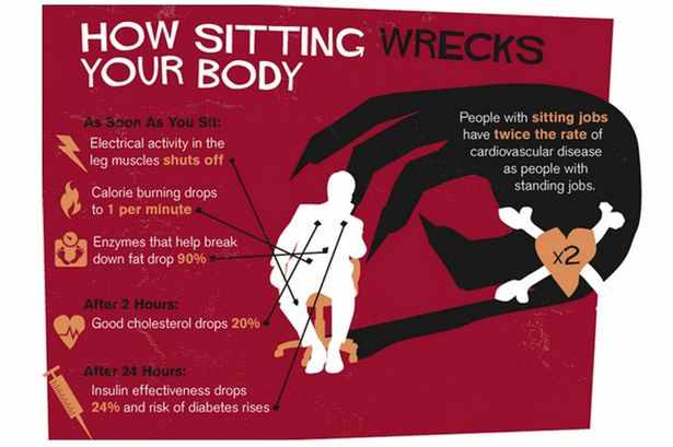 Sitting Is The New Smoking - sitting smoking2.jpg
