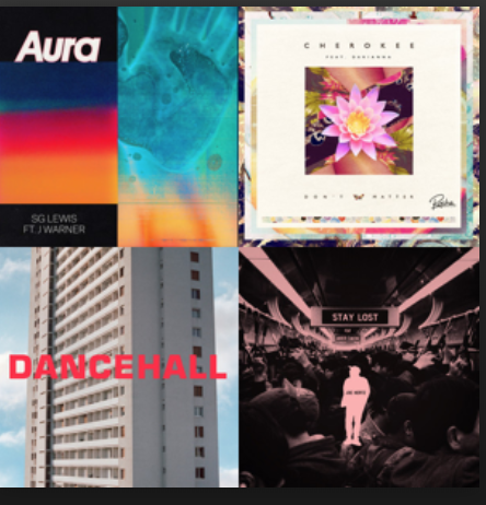 JUNE 2019 PLAYLIST - I've enjoyed this playlist bringing on those oh so good dance vibes into any moment of the day. I feel like the lightness of the playlist matches with the lightness I feel with spring.Includes SG Lewis, Sofi Tukker, ZenAware, and BANKS just to name a few.1 hour and 15 minutes of tunes