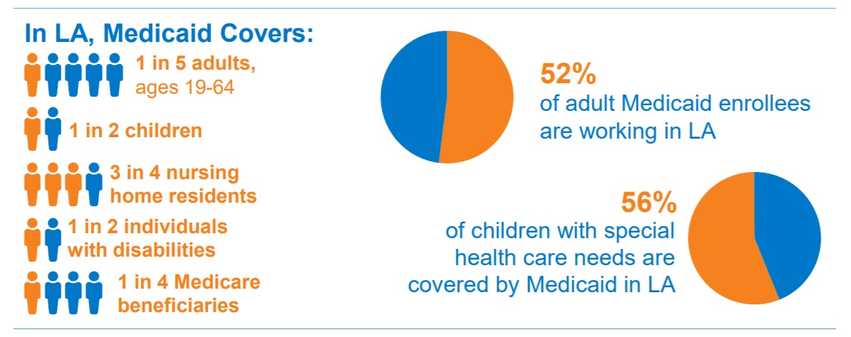 Kaiser Family Foundation: http://files.kff.org/attachment/fact-sheet-medicaid-state-LA