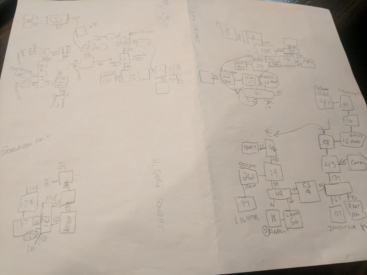 Map, or Mad scribblings?