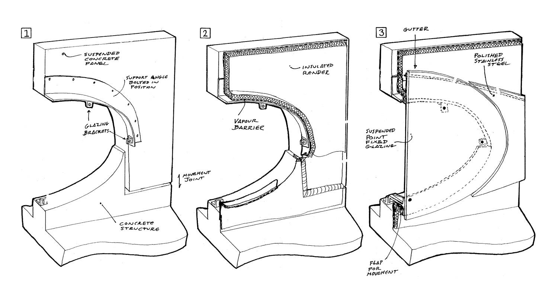 Selfridges-Department-Store-Window-Sketch.jpg