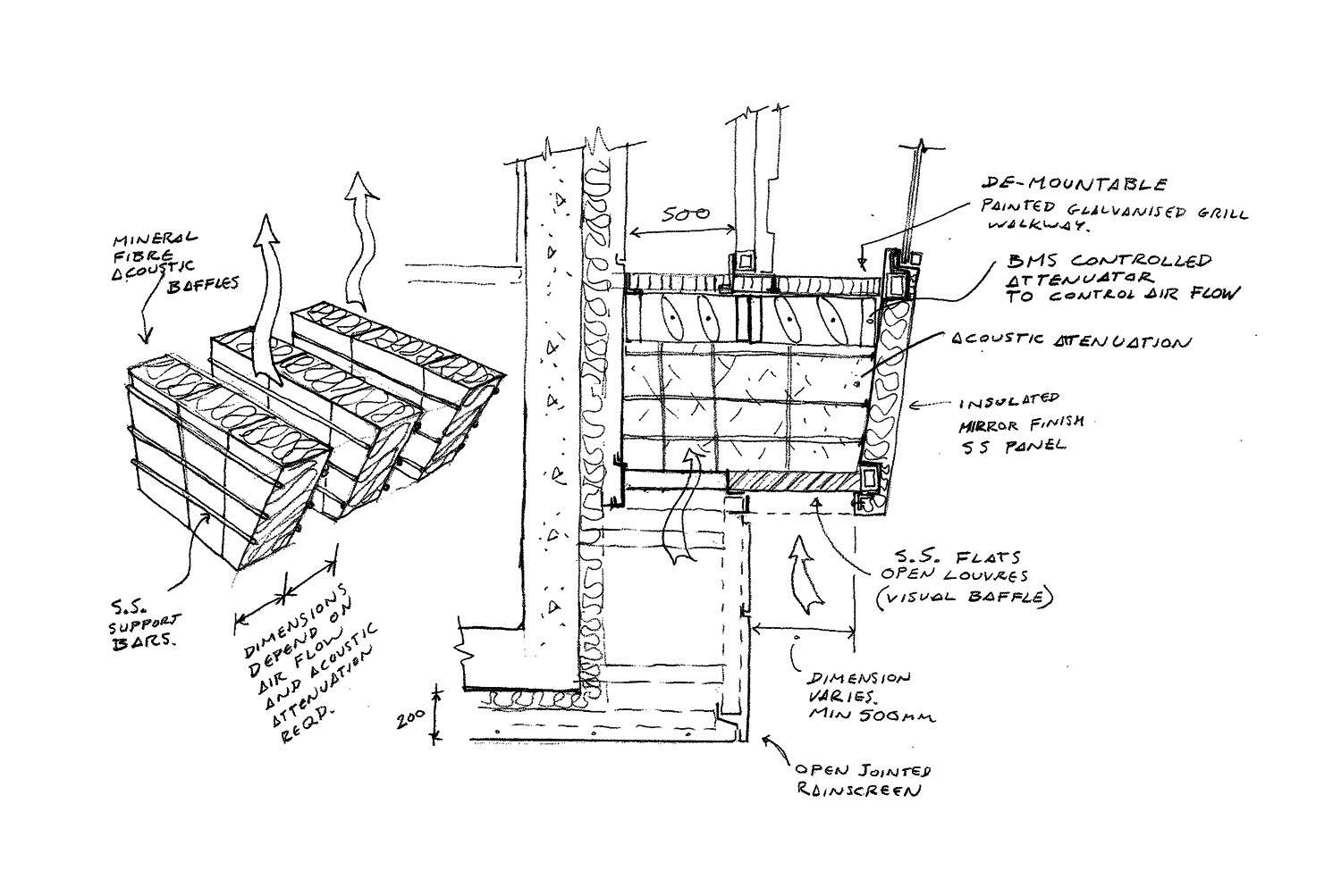 Criminal-Courts-Complex-Wall-Section-Sketch.jpg