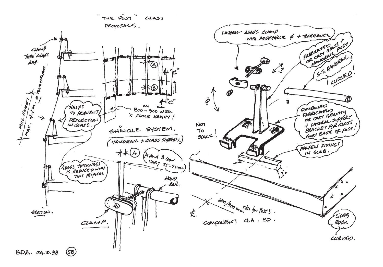 Guinness-Store-House-Sketches.jpg