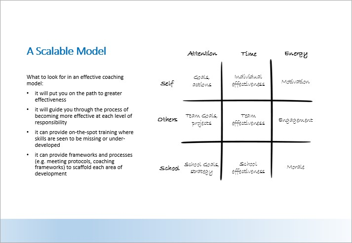 White Paper A Scalable Model.jpg