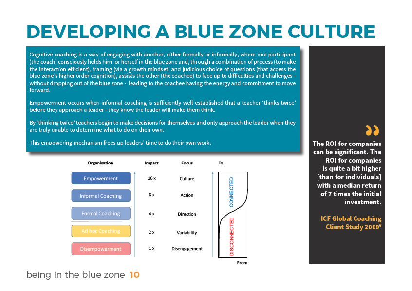 Being in the blue zone - 10.PNG