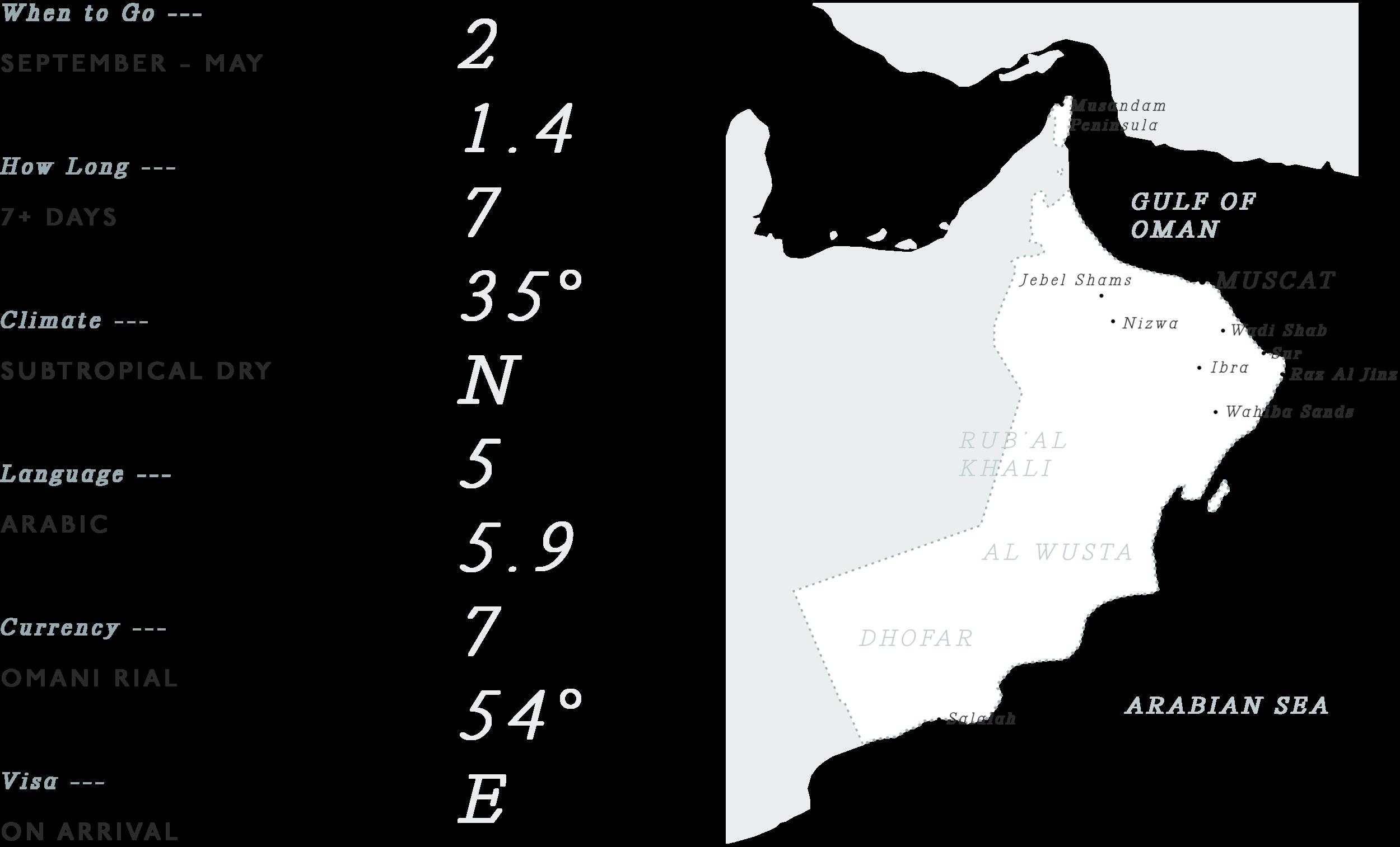 Oman 300dpi.png