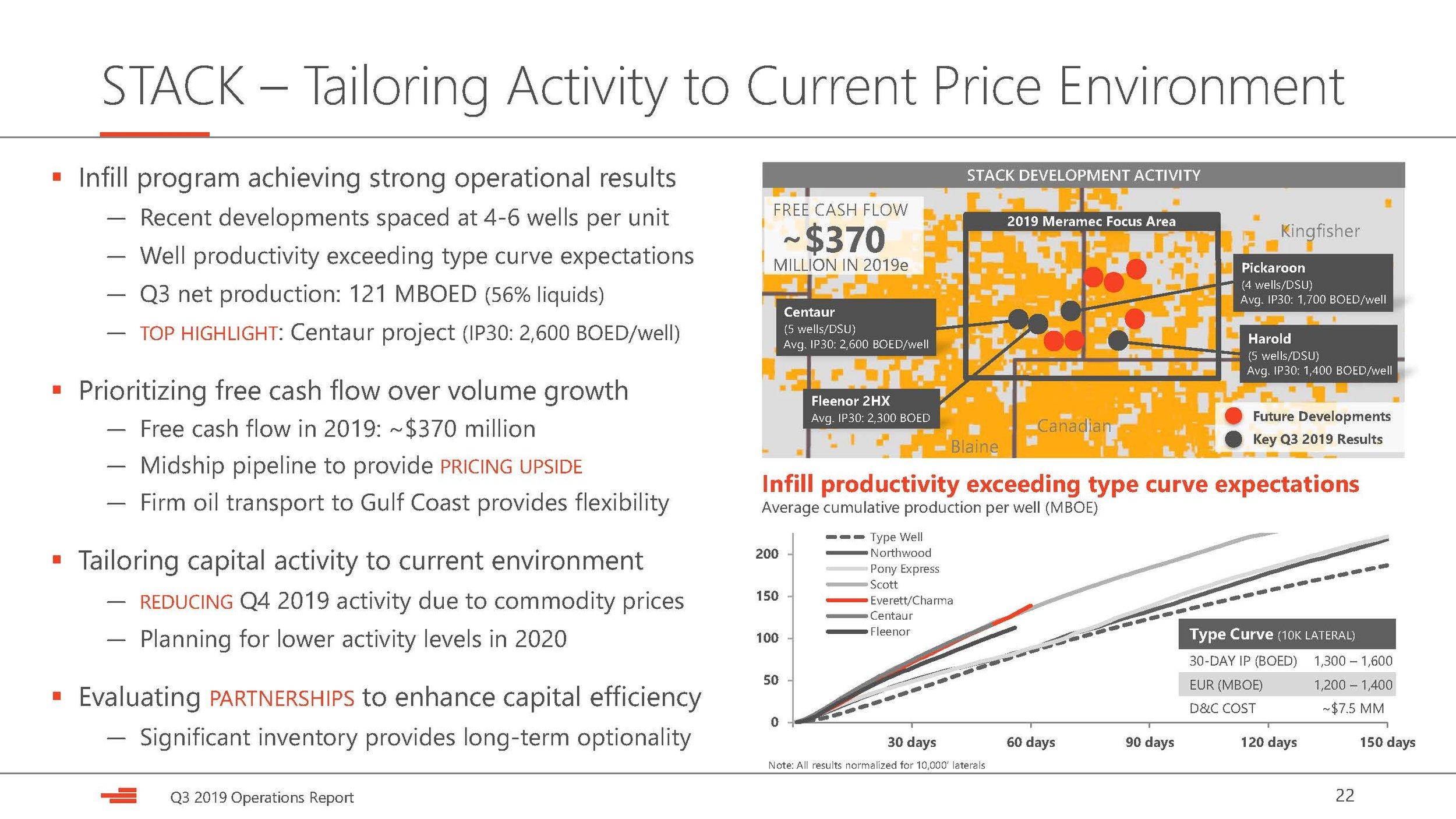 2019-11 DVN Operations Report (slide 22).jpg