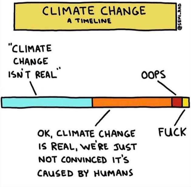 Climate change timeline.png