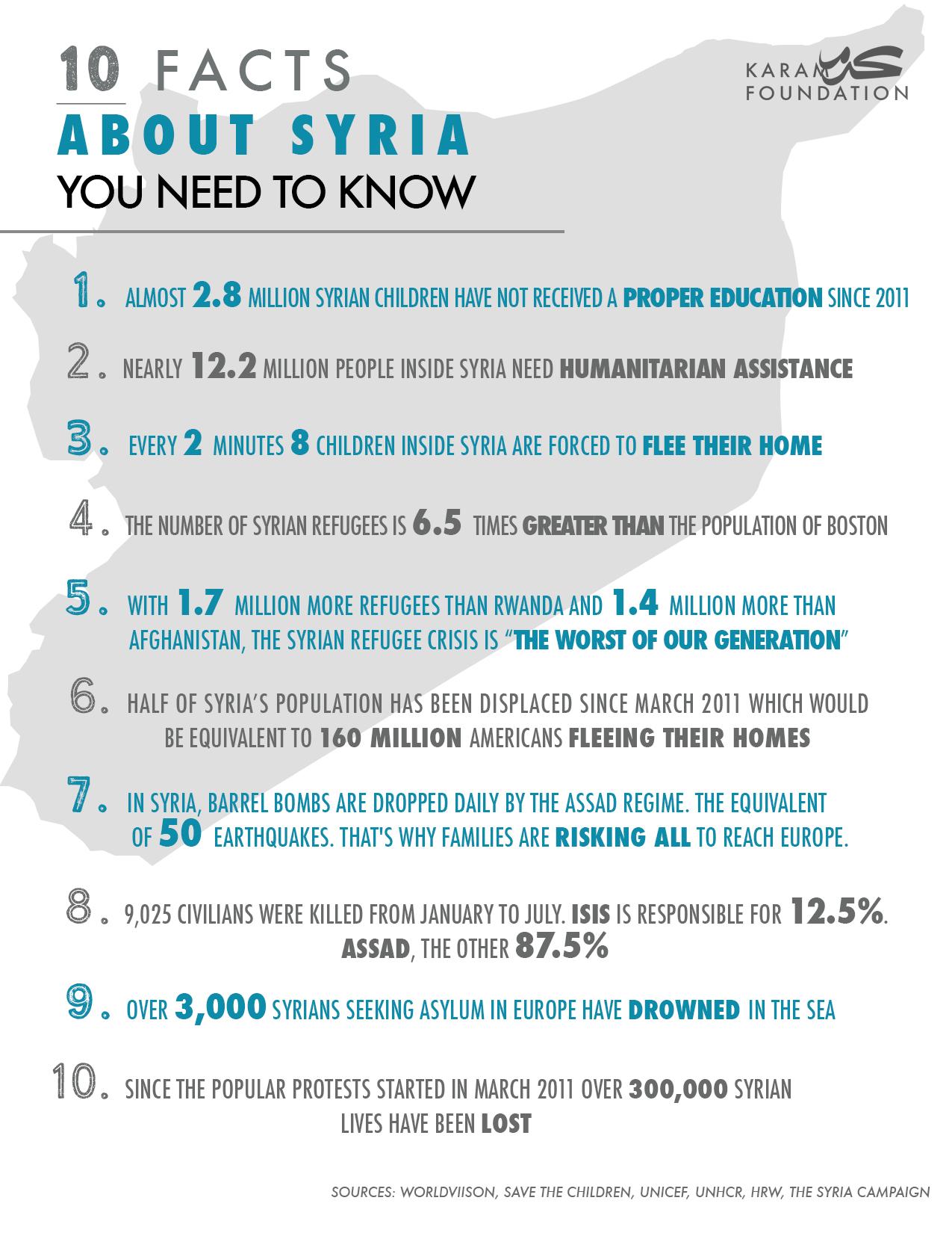 Photo credit:  Karam Foundation Fact Sheet.