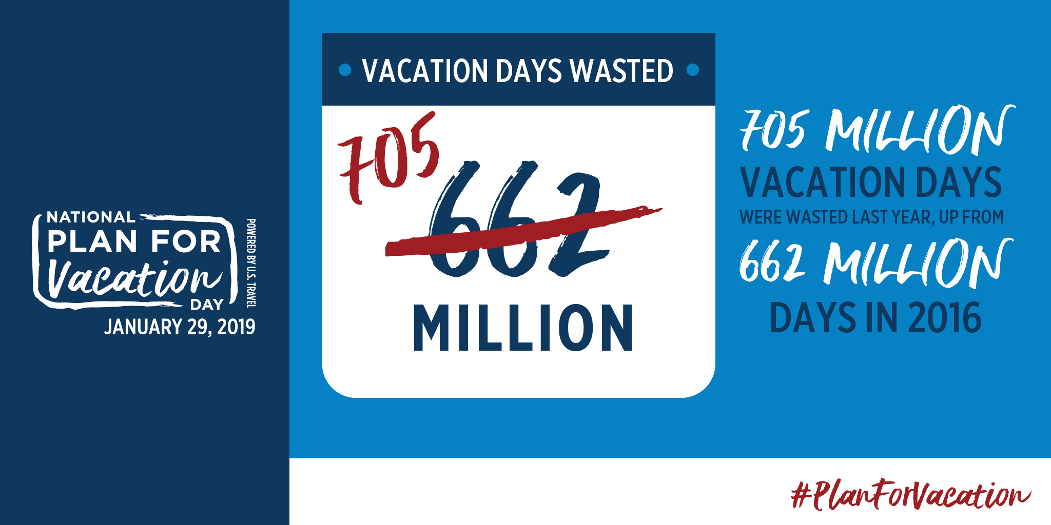 Vacation-Days-Wasted-Plan-For-Vacation-2019.png