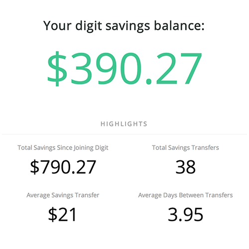 Left : Digit Dashboard showing user balance and highlights;  Right : Conversation between Digit and User resulting in saving $10 to savings through simple SMS commands.