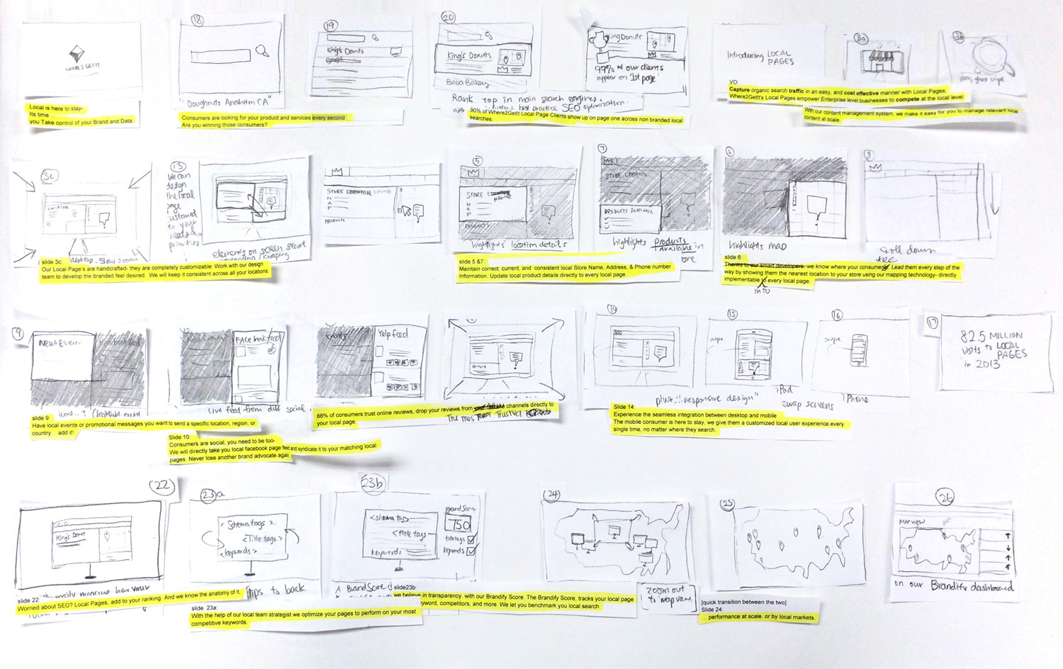 Working with the Brandify team to build initial storyboard and script.