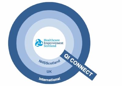 QI Connect logo.jpg