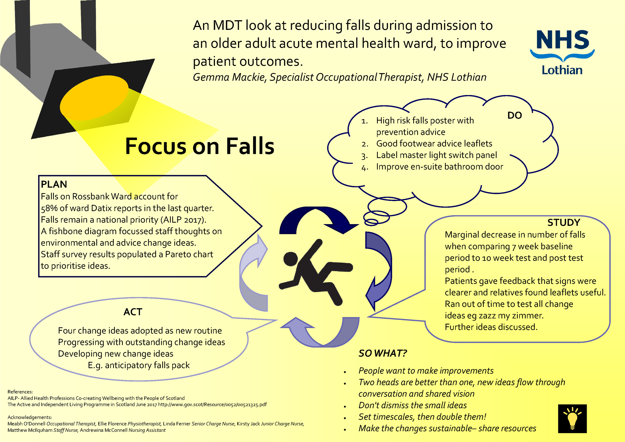Gemma Mackie Focus on Falls Poster.png