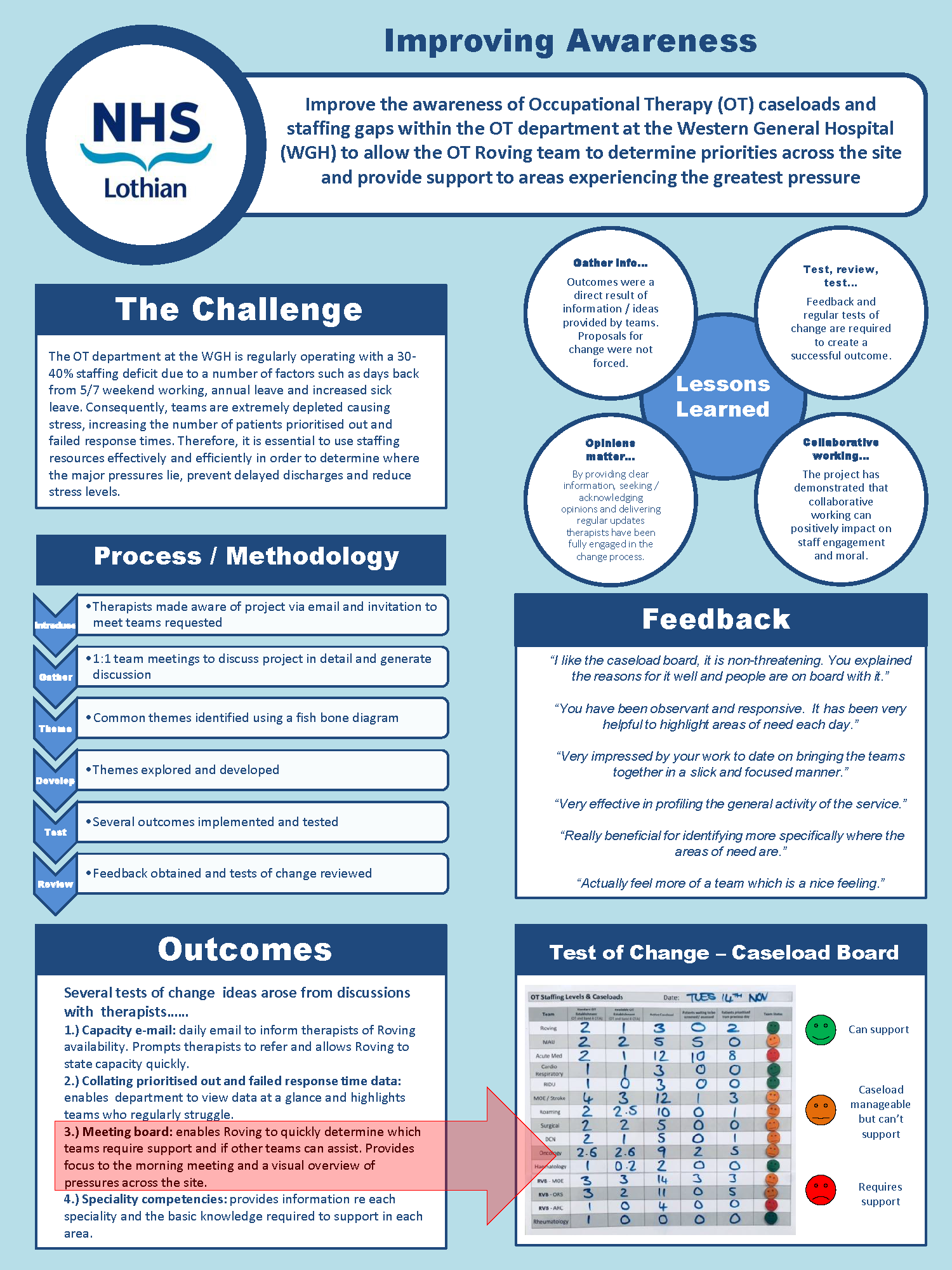 Helen Bateson - DLE Poster Submission PDF.png