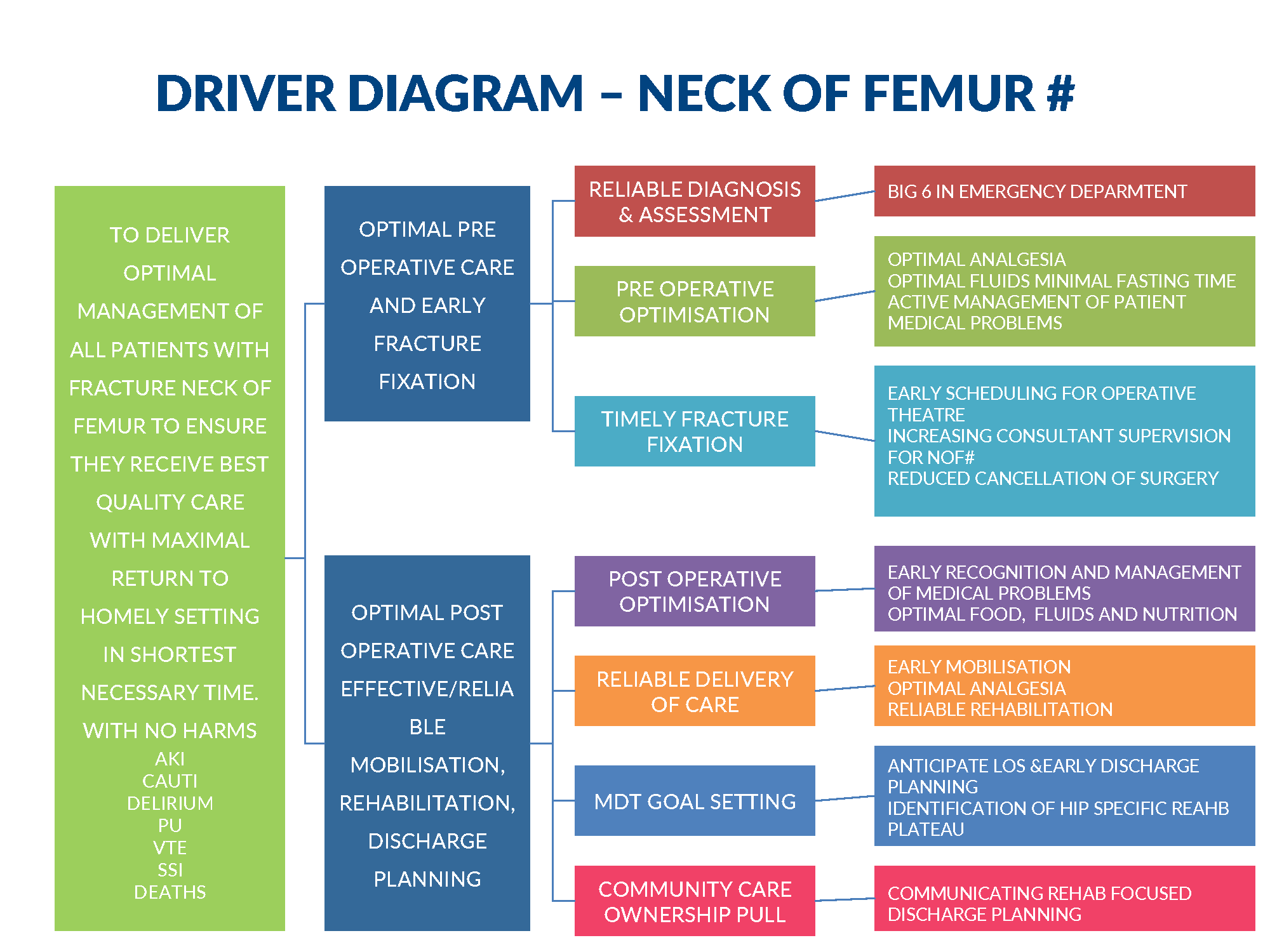 DRIVER DIAGRAM MODIFIED.png
