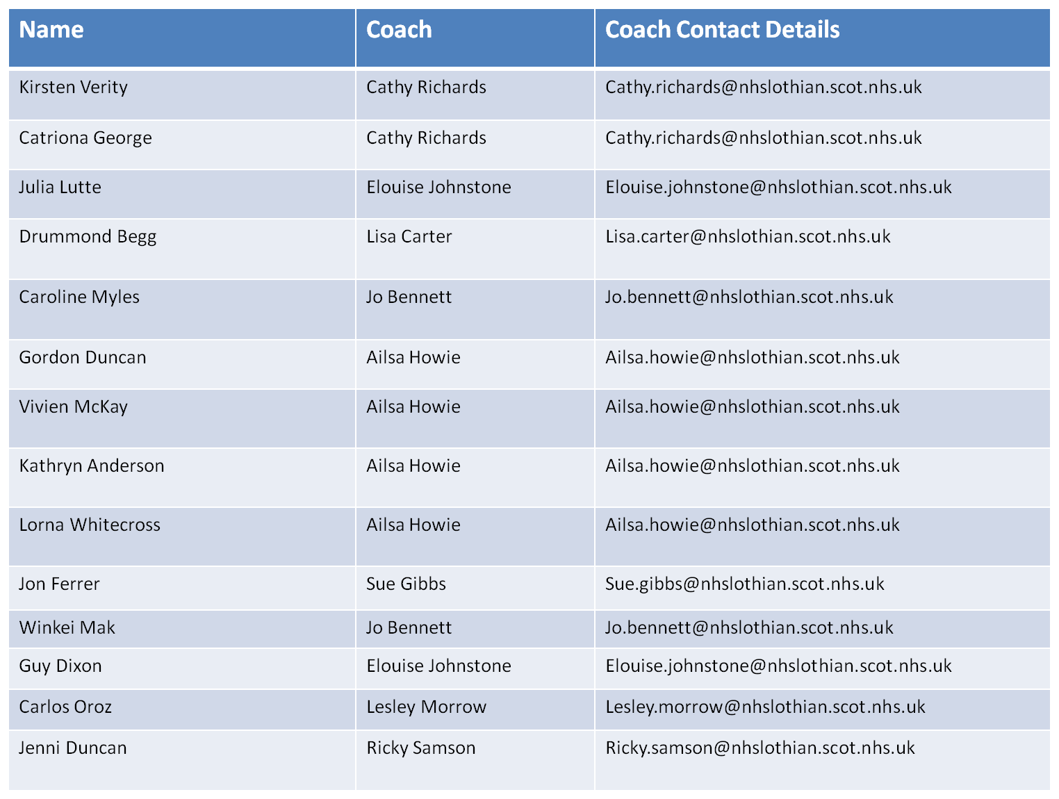 coachingallocation7final.png