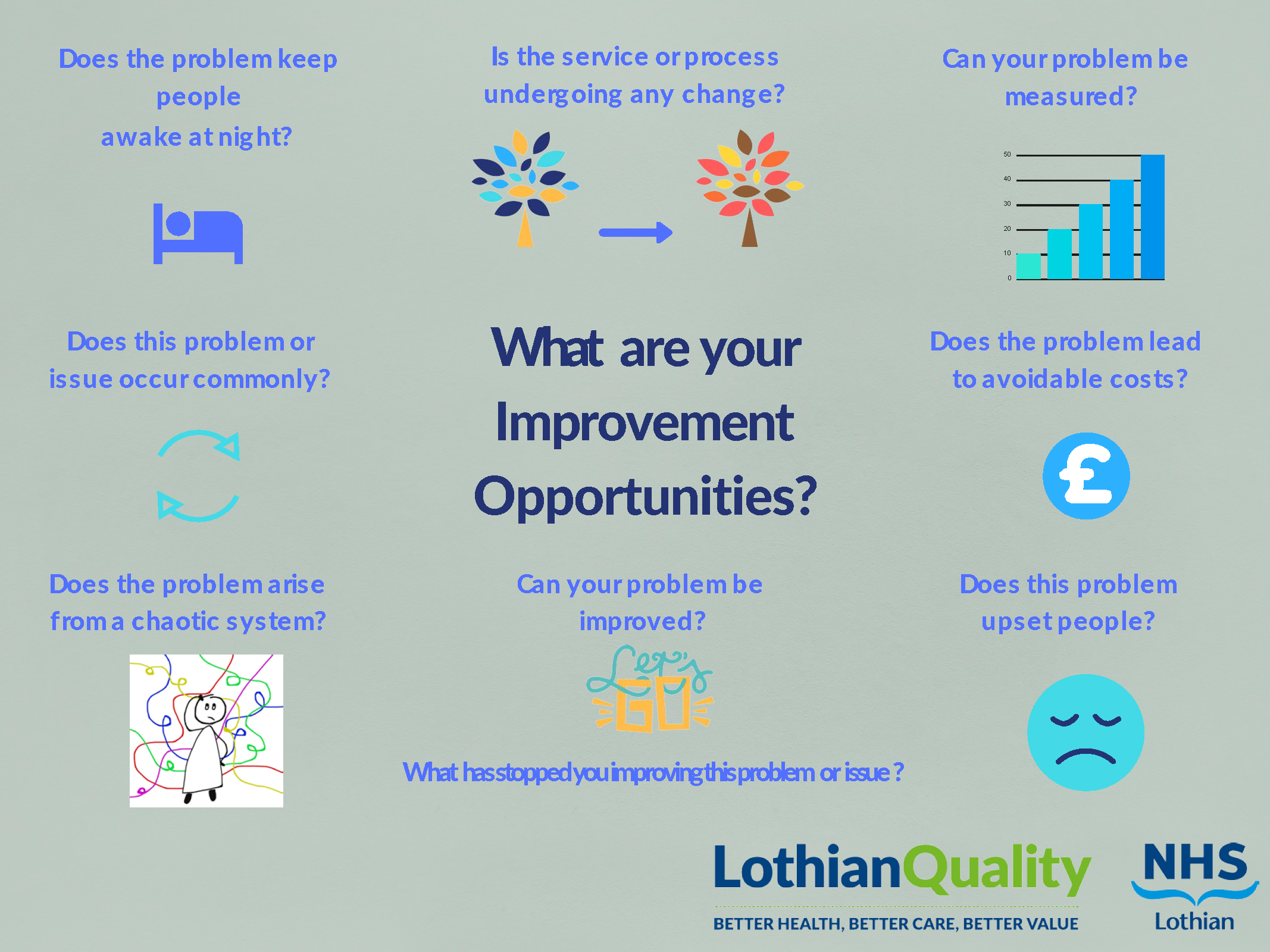 What are your improvement opportunities - questions_final 2.png