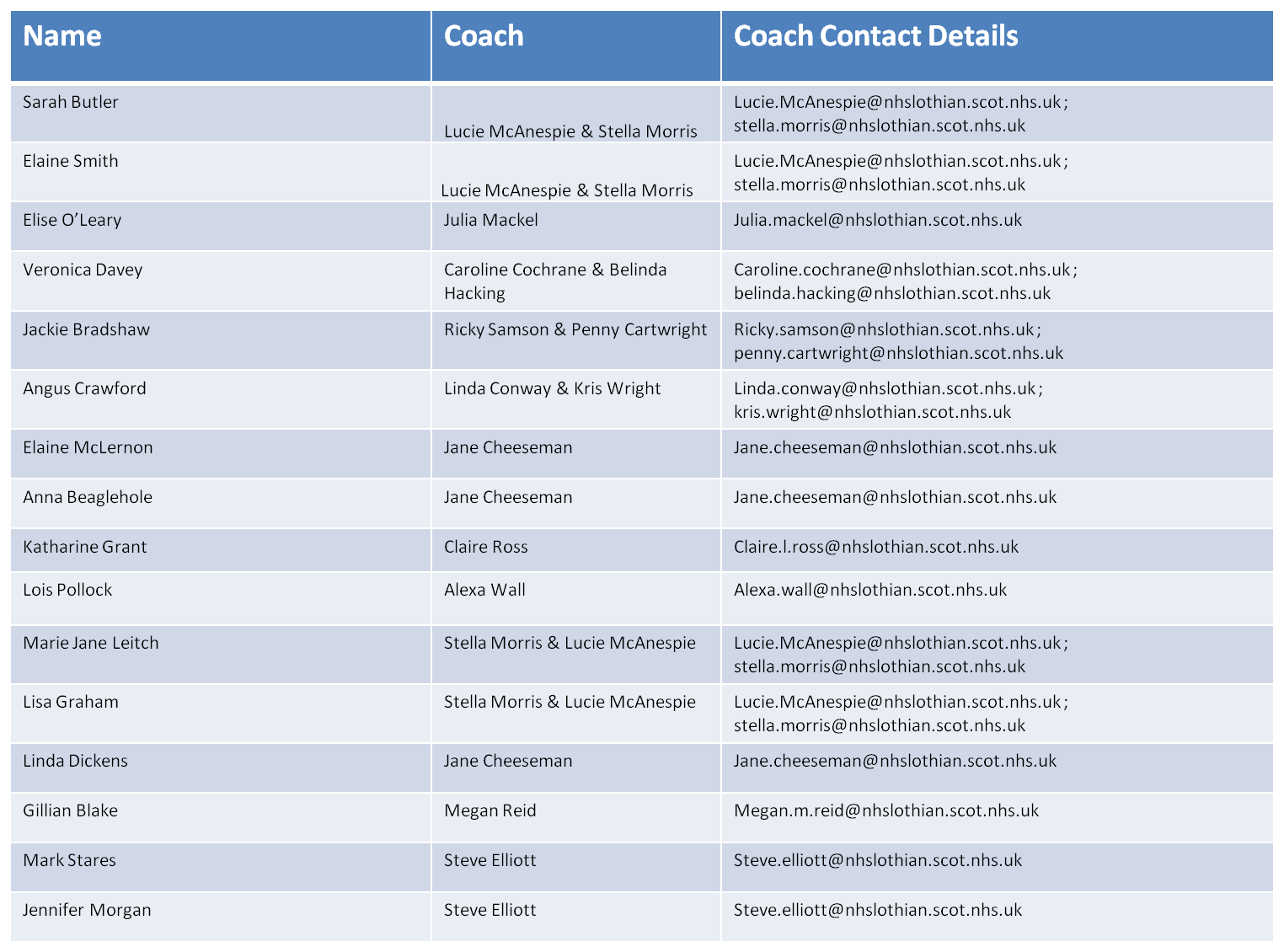 Coaching 1 final.png