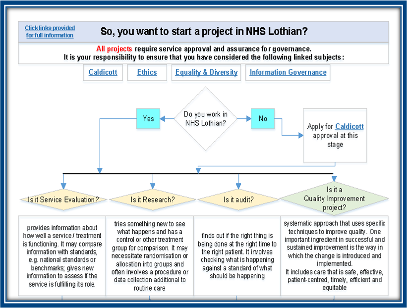 Process map for latest news 2.png