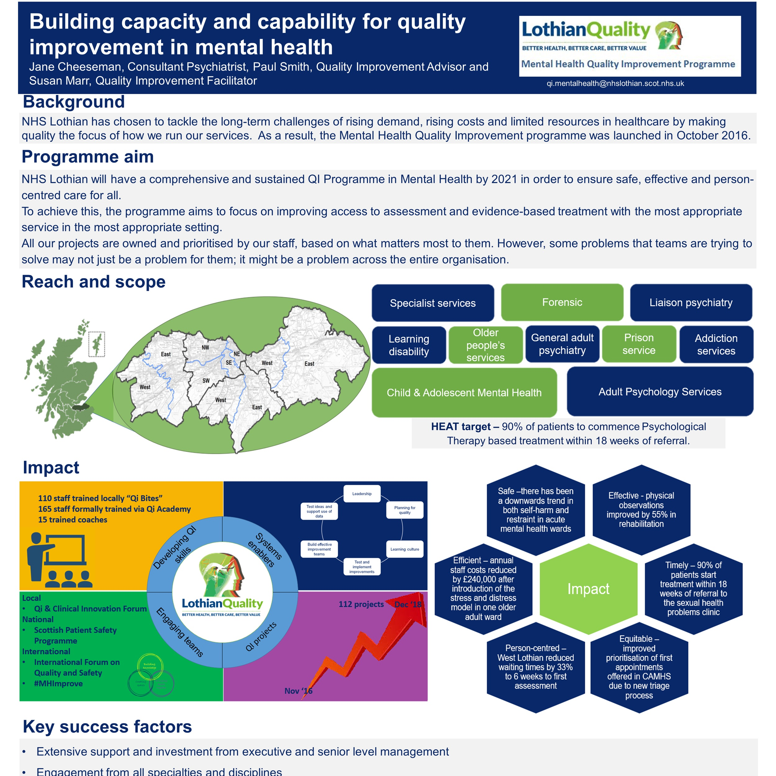 Building capacity and capability for quality Improvement in mental health