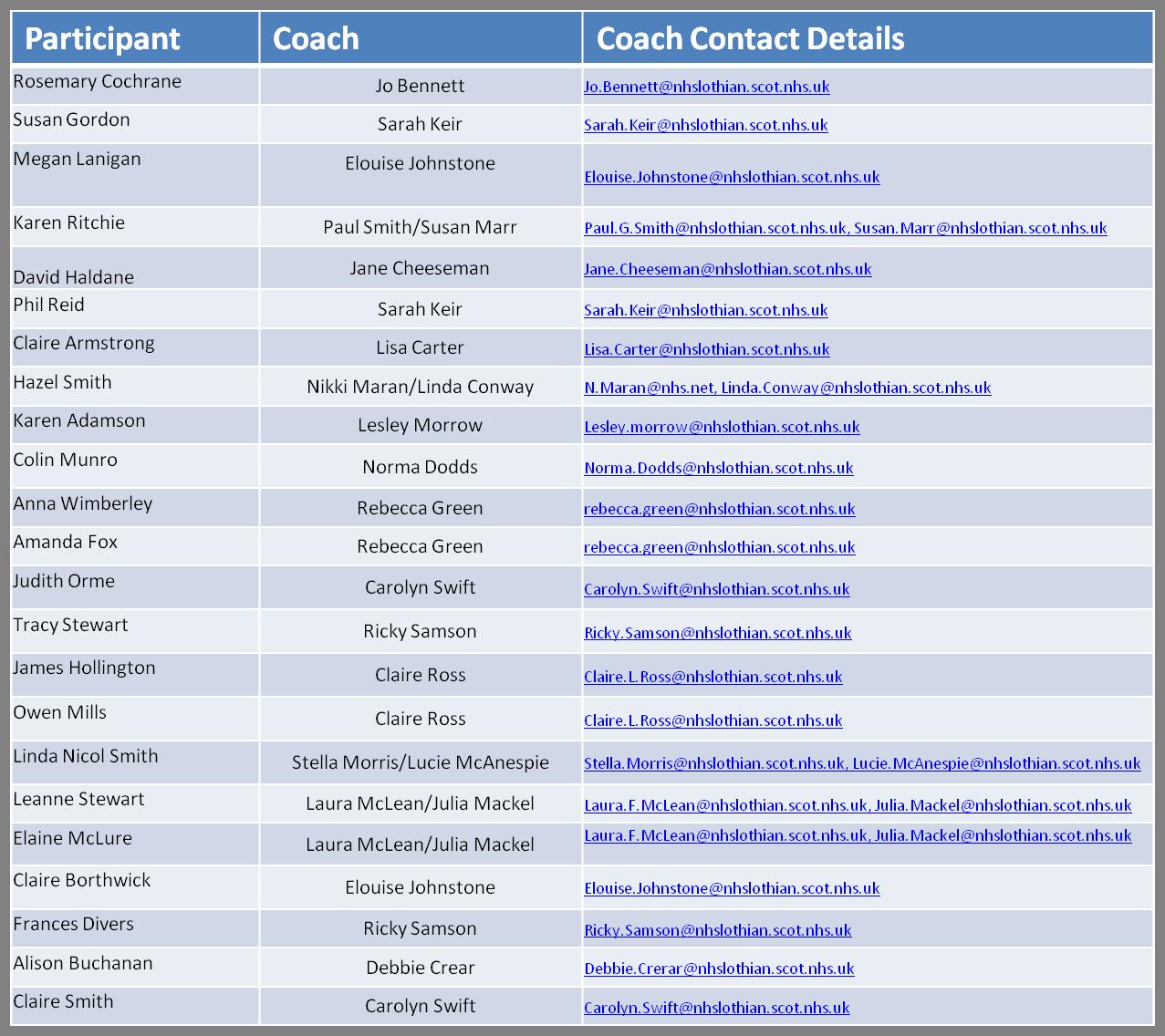 Coaching Image.png