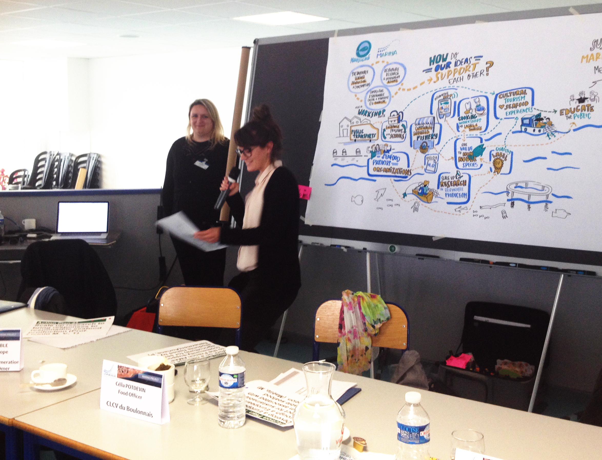 At the end of the day, the participants presented their ideas for sustainable actions. The graphic recording in the background served as visual reminder for the audience