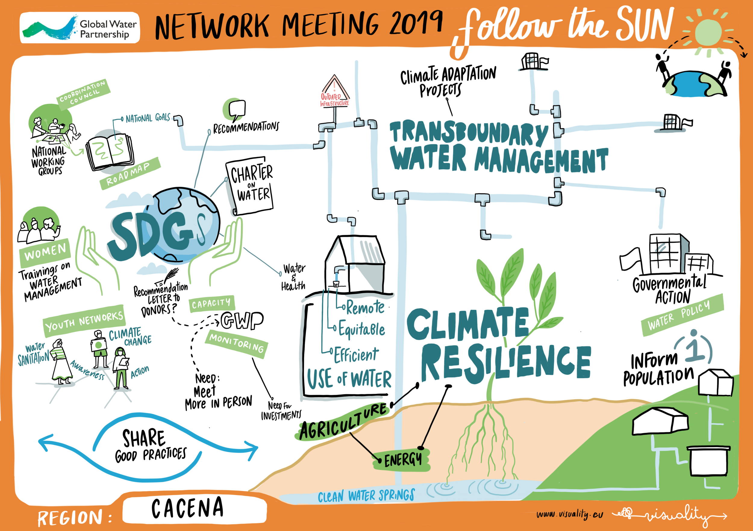 GWP-Network-Meeting-2019_CACENA.png