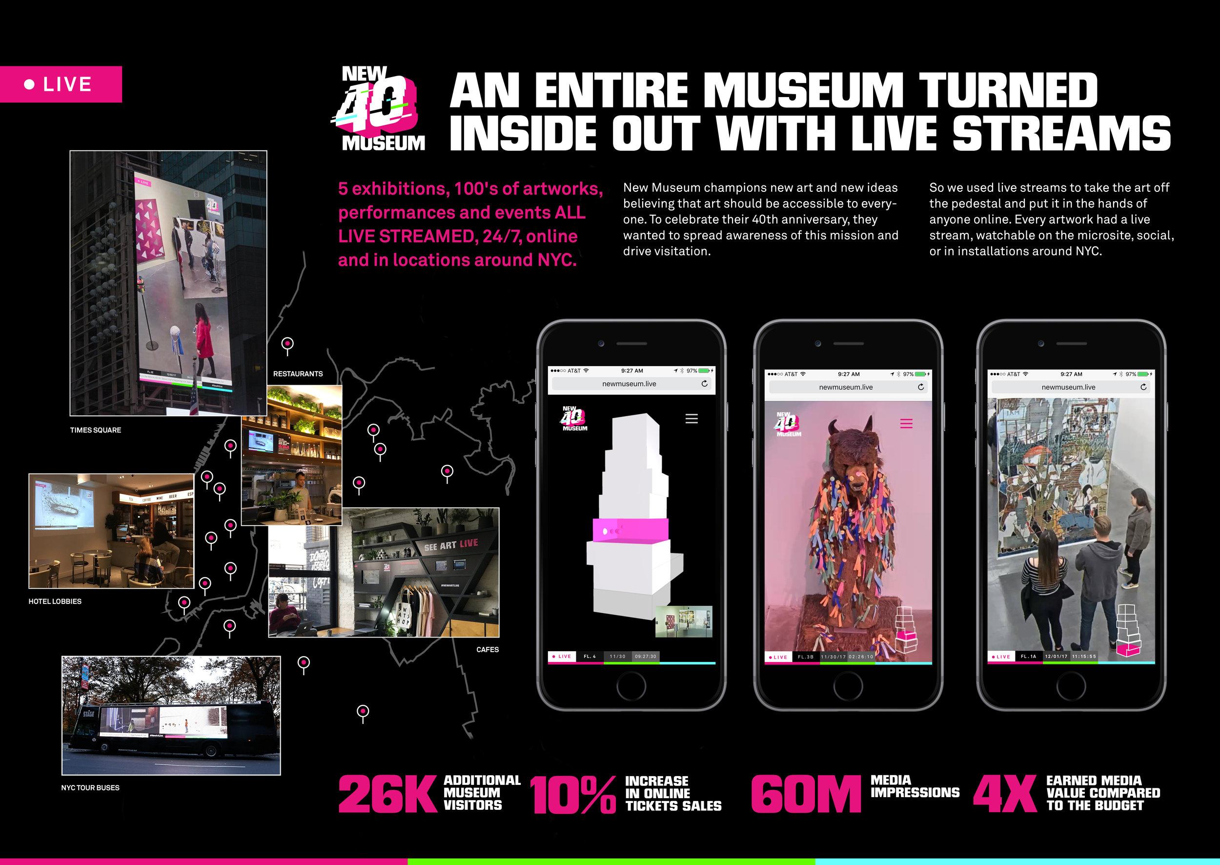 NewMuseumLive.jpg