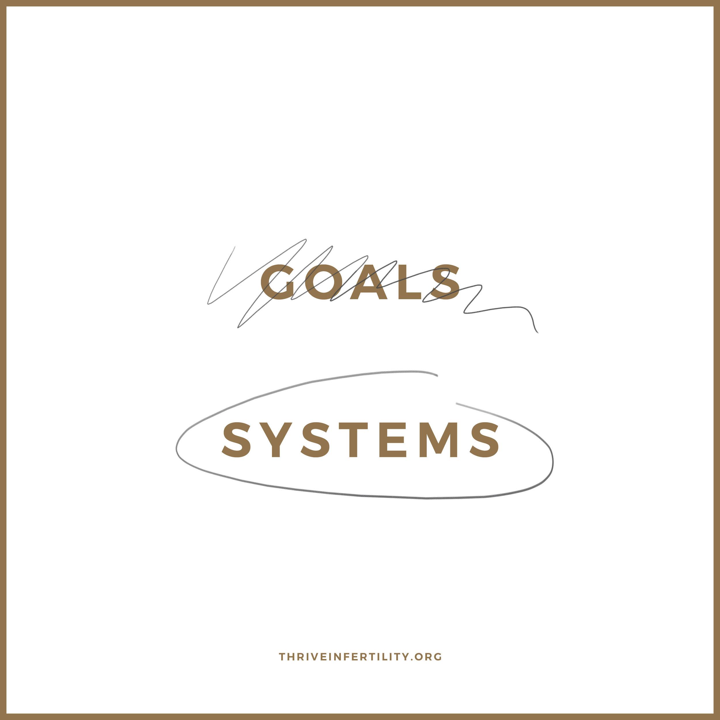 infertility stress system