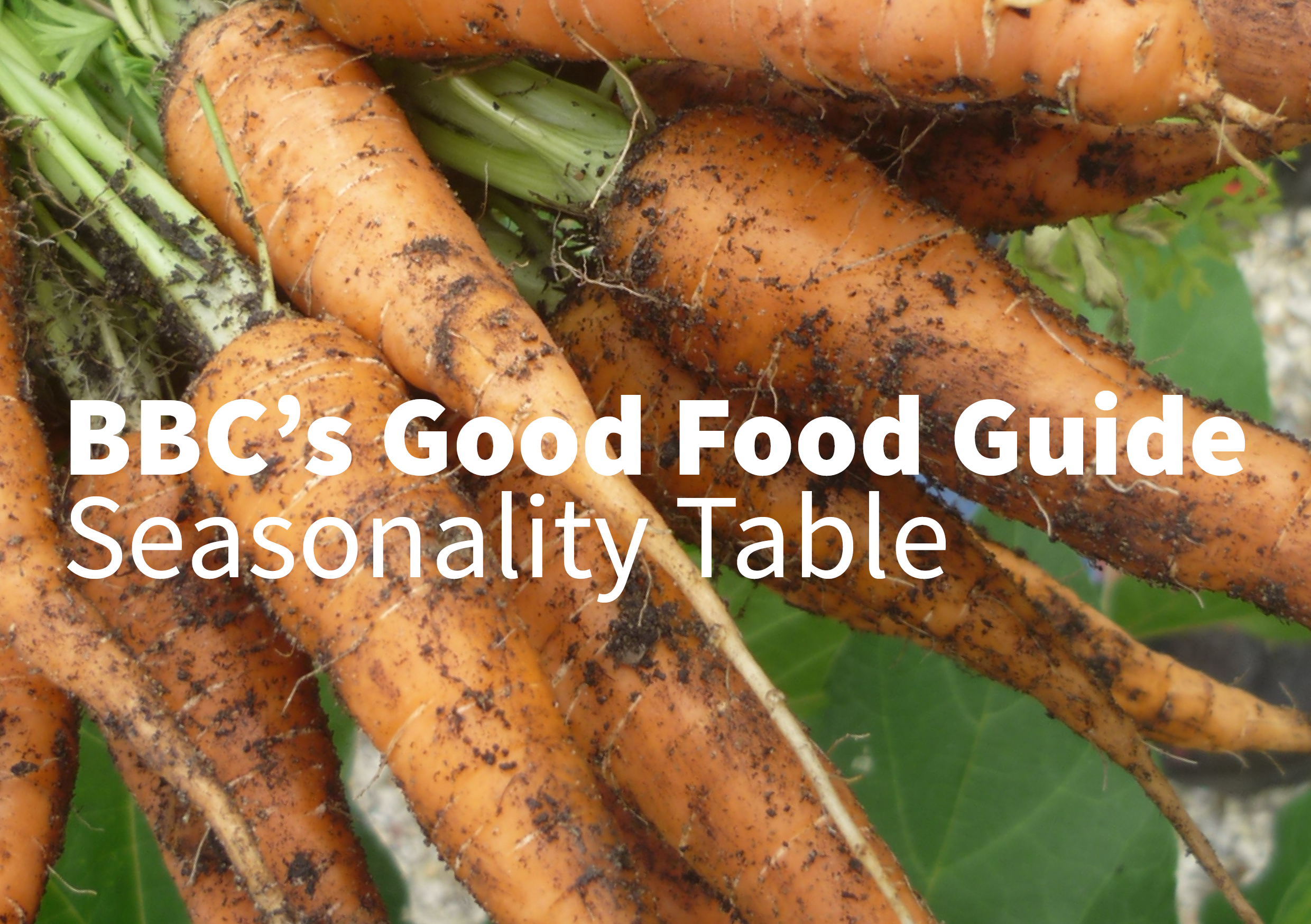 Link to BBC's Food Guide Seasonality Table