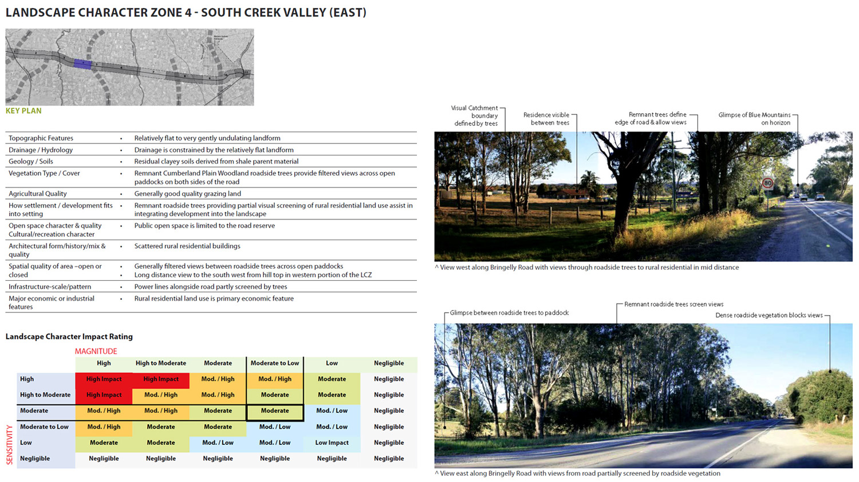 4-landscape-character-zones-assessment-example.jpg