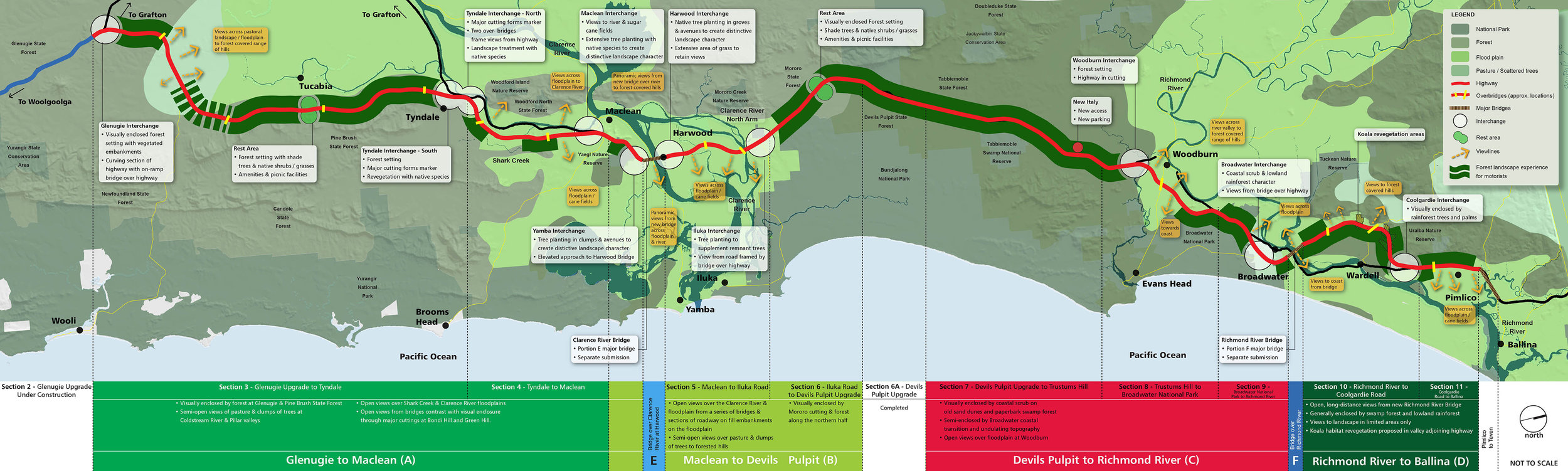 Strategy diagram for Woolgoolga to Ballina upgrade - Corkery Consulting + Studio Colin Polwarth