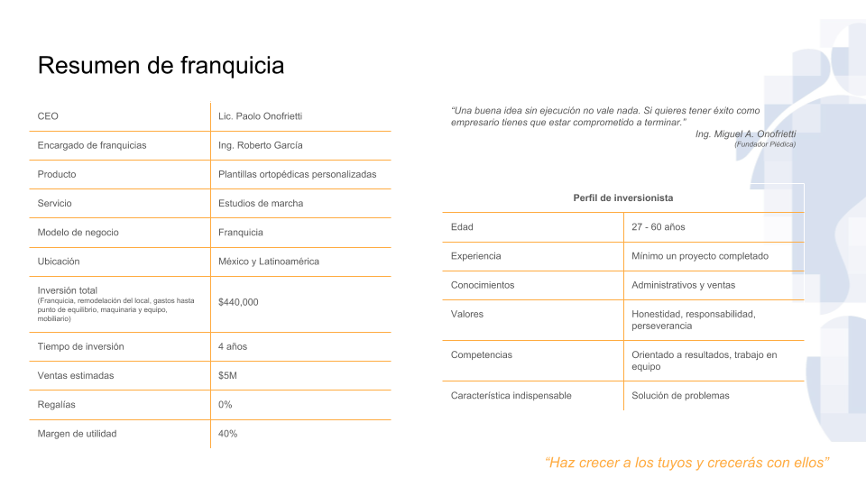 Descripción Franquicia Piédica.png
