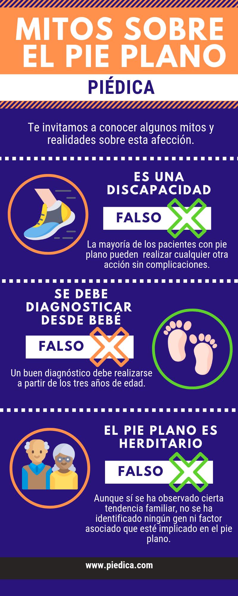 Mitos sobre pie plano