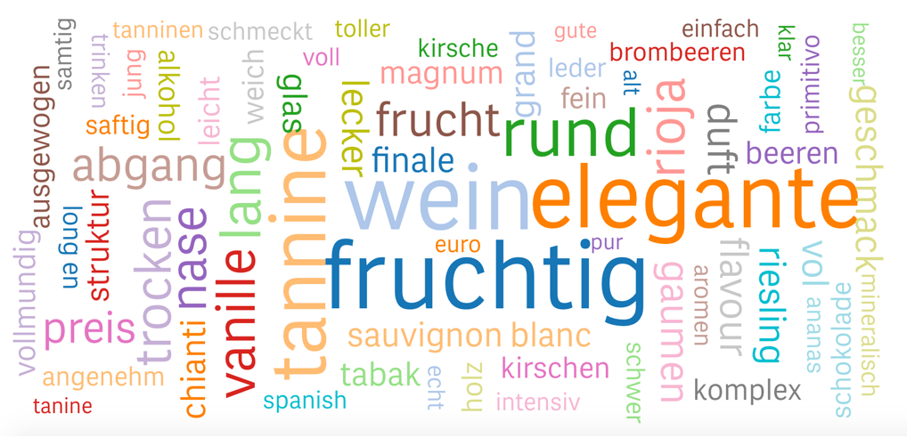 GermanWordCloud.png