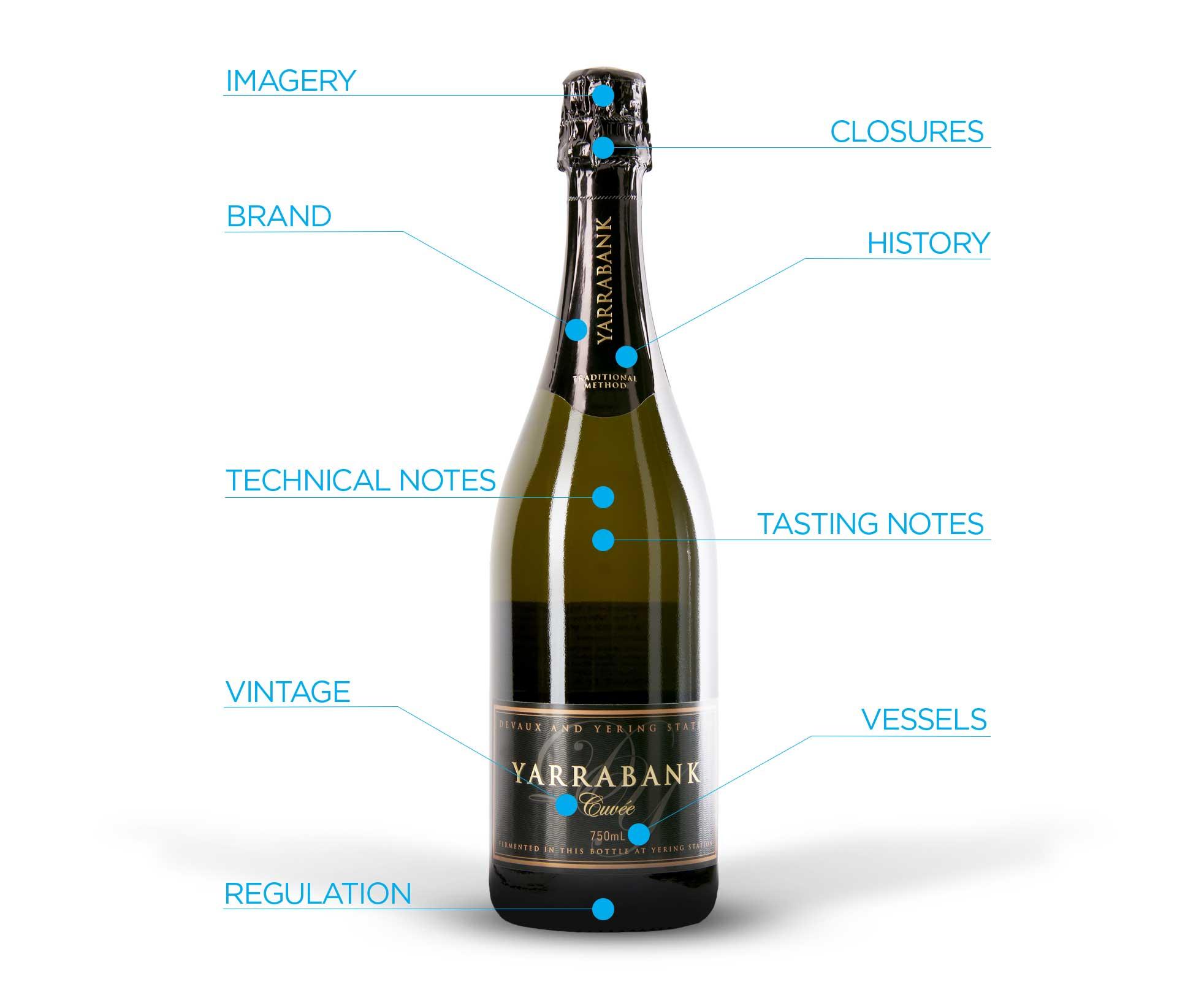 Image Courtesy of Global Wine Database