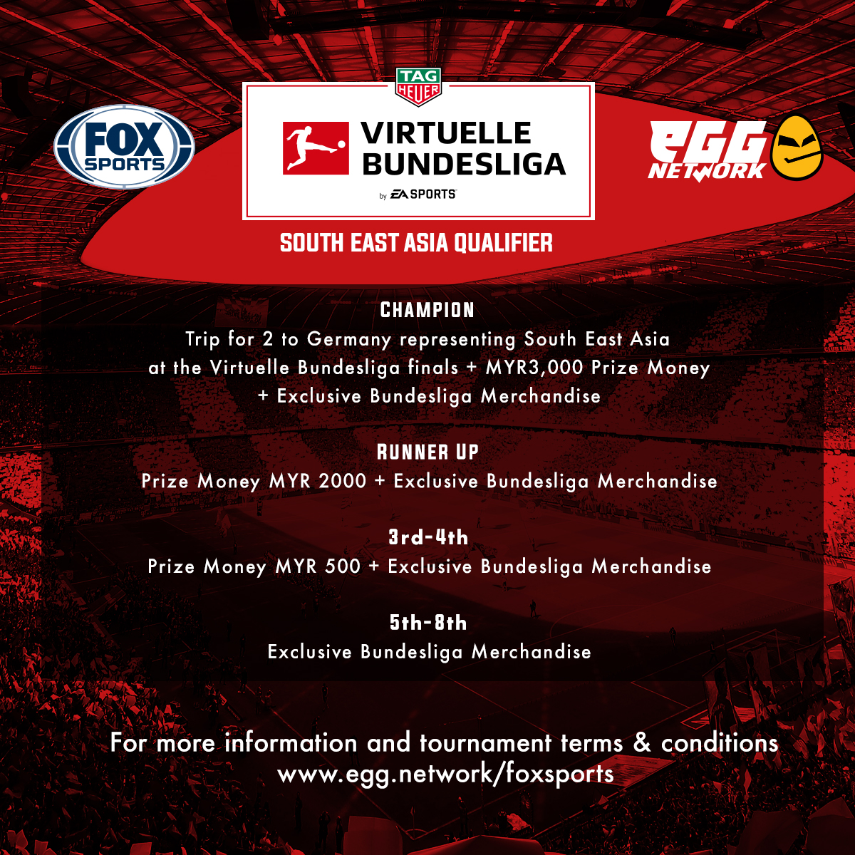 Virtuelle Bundesliga Prizes.jpg