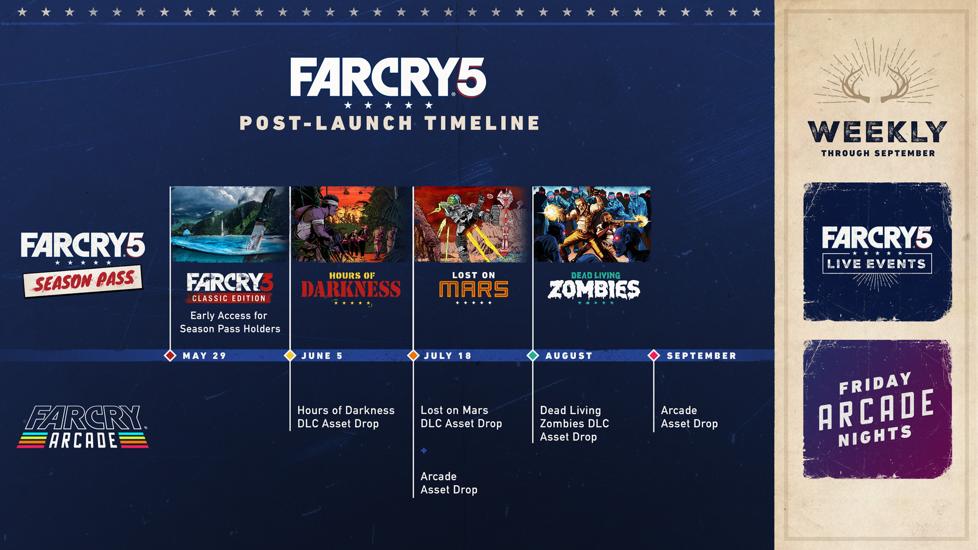 FC5_Season_Pass_infographic_ENG.JPG