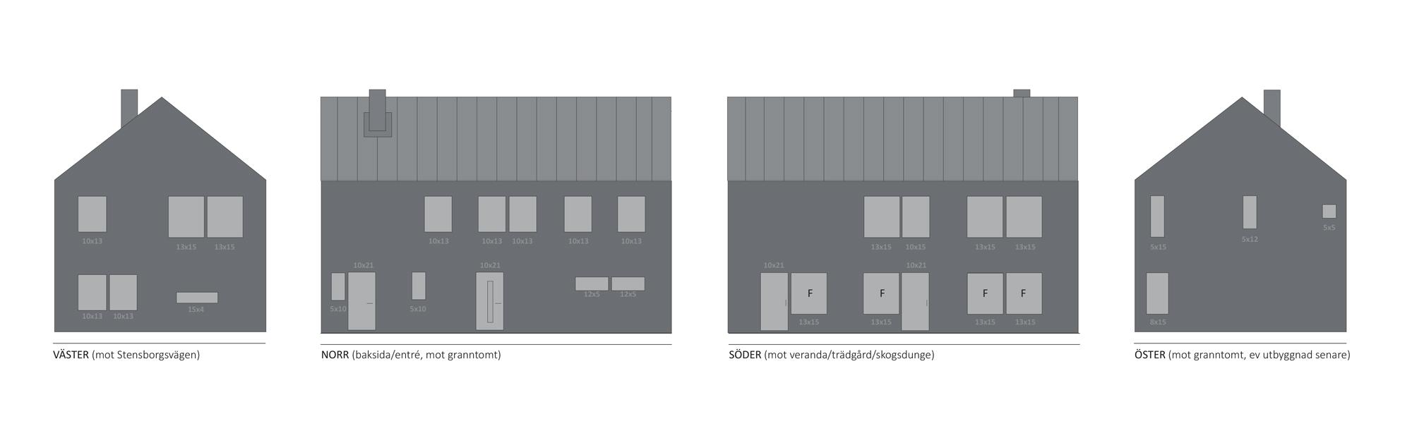 Våra fasadskisser. På östra gaveln funderar vi på att lägga till 25 kvm i ett plan för fotostudio/hobbyrum, beror lite på kostnad/budget.