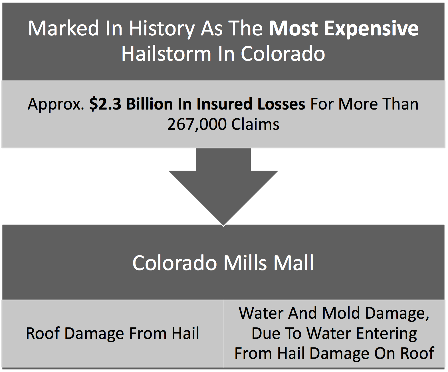 Colorado-Mills-Mall-1.png