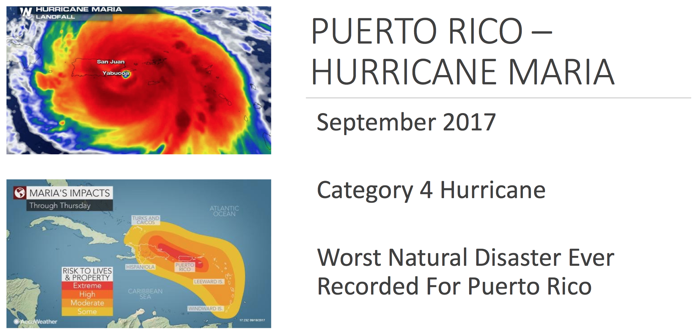 Hurricane-Maria.png