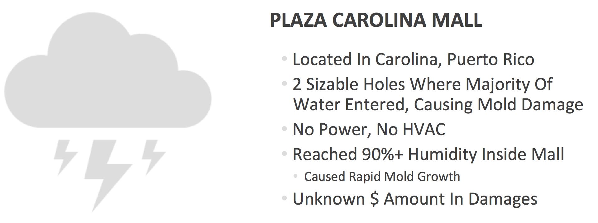 Plaza-Carolina-stats.png