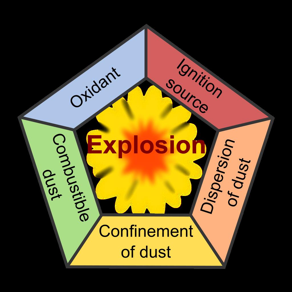 Dust_Explosion_Pentagon.png