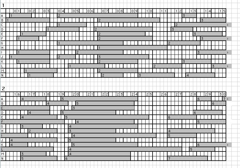 Score for Peformance